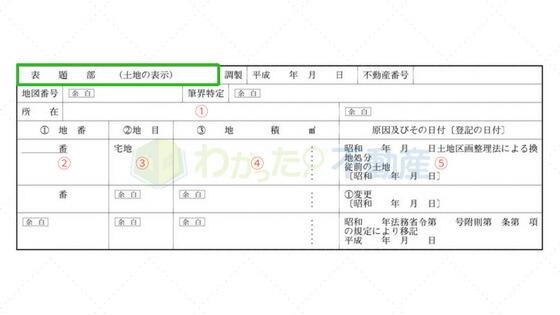 登記簿謄本の表題部(サンプル)